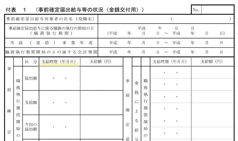 事前確定届出給与に関する届出書の付表(一部)